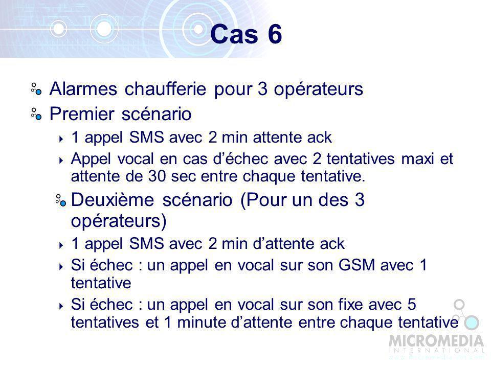 Cas 6 Alarmes chaufferie pour 3 opérateurs Premier scénario 1 appel SMS avec 2 min attente ack Appel vocal en cas déchec avec 2 tentatives maxi et attente de 30 sec entre chaque tentative.
