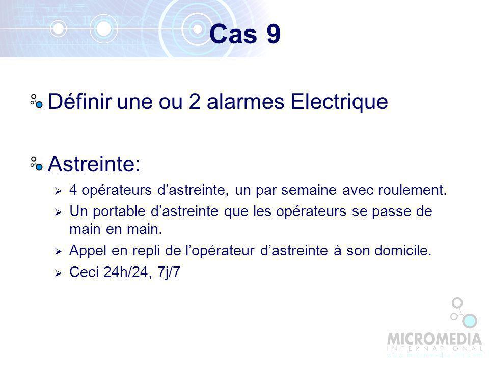 Cas 9 Définir une ou 2 alarmes Electrique Astreinte: 4 opérateurs dastreinte, un par semaine avec roulement.