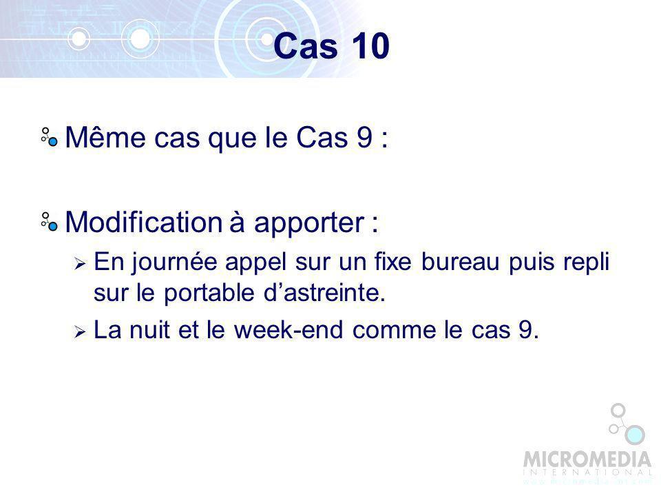 Cas 10 Même cas que le Cas 9 : Modification à apporter : En journée appel sur un fixe bureau puis repli sur le portable dastreinte.