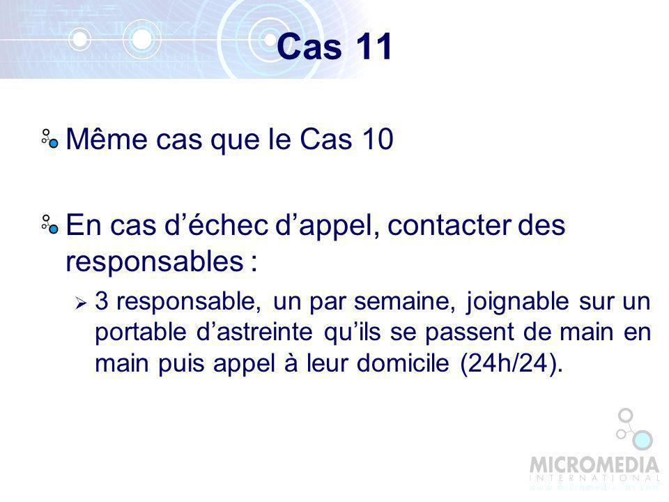 Cas 11 Même cas que le Cas 10 En cas déchec dappel, contacter des responsables : 3 responsable, un par semaine, joignable sur un portable dastreinte quils se passent de main en main puis appel à leur domicile (24h/24).