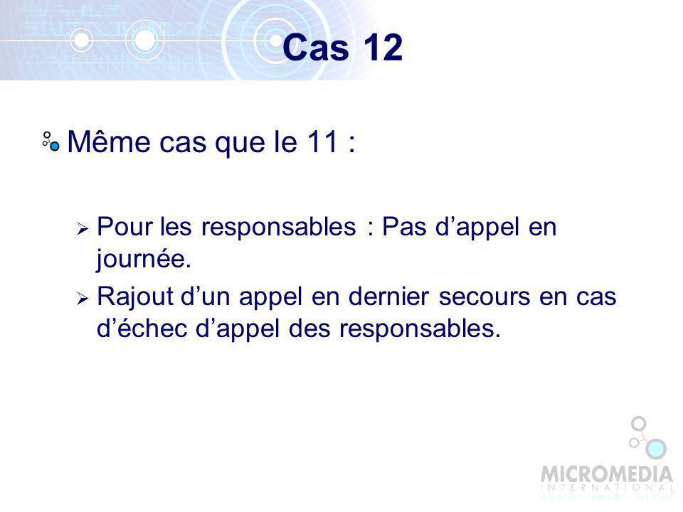 Cas 12 Même cas que le 11 : Pour les responsables : Pas dappel en journée.