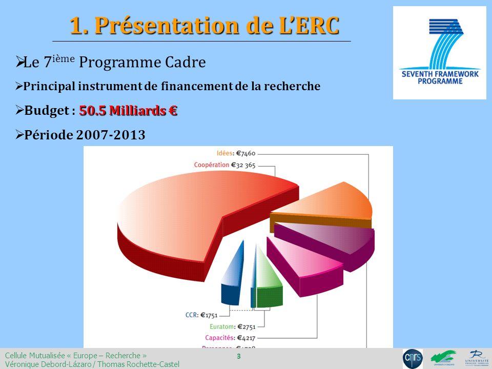 Le 7 ième Programme Cadre Principal instrument de financement de la recherche 50.5 Milliards Budget : 50.5 Milliards Période 2007-2013 1. Présentation