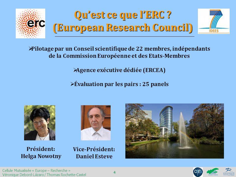 Pilotage par un Conseil scientifique de 22 membres, indépendants de la Commission Européenne et des Etats-Membres Agence exécutive dédiée (ERCEA) Éval