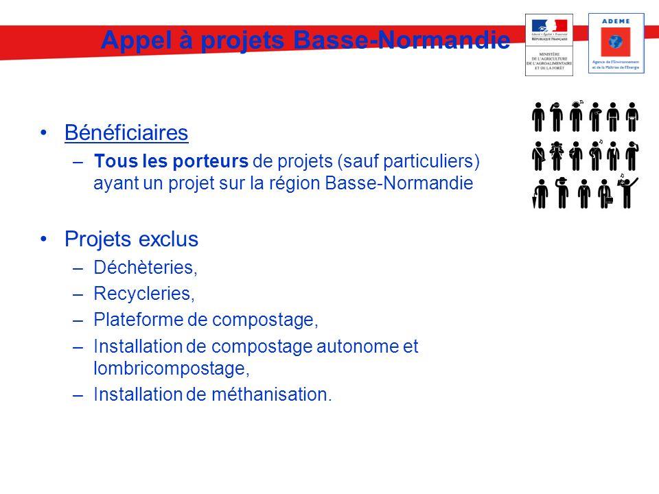 Bénéficiaires –Tous les porteurs de projets (sauf particuliers) ayant un projet sur la région Basse-Normandie Projets exclus –Déchèteries, –Recyclerie