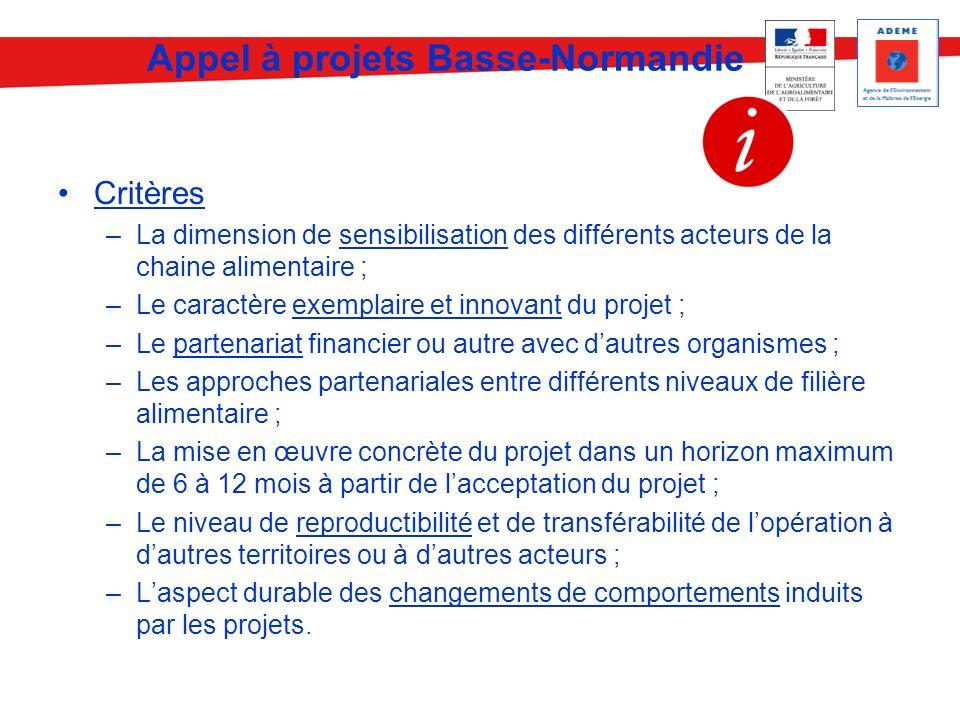 Critères –La dimension de sensibilisation des différents acteurs de la chaine alimentaire ; –Le caractère exemplaire et innovant du projet ; –Le parte