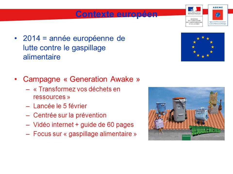 Contexte européen 2014 = année européenne de lutte contre le gaspillage alimentaire Campagne « Generation Awake » –« Transformez vos déchets en ressou