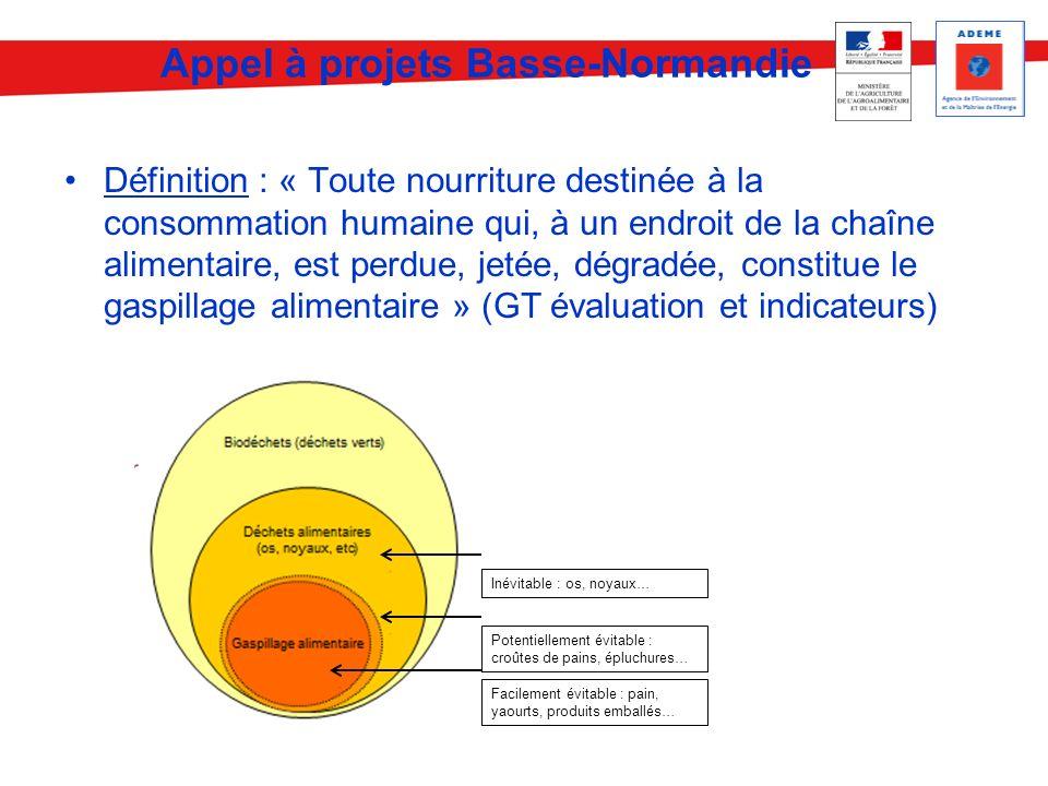 Appel à projets Basse-Normandie Définition : « Toute nourriture destinée à la consommation humaine qui, à un endroit de la chaîne alimentaire, est per