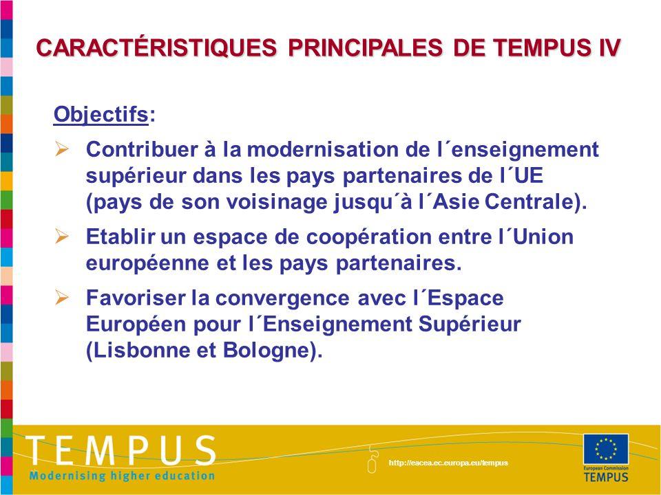 CARACTÉRISTIQUES PRINCIPALES DE TEMPUS IV Objectifs: Contribuer à la modernisation de l´enseignement supérieur dans les pays partenaires de l´UE (pays