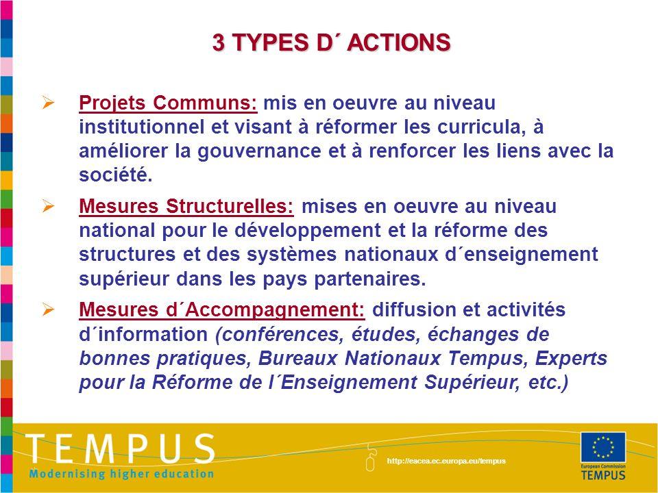 3 TYPES D´ ACTIONS Projets Communs: mis en oeuvre au niveau institutionnel et visant à réformer les curricula, à améliorer la gouvernance et à renforc