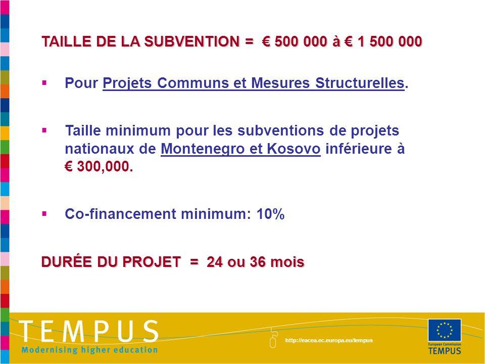 TAILLE DE LA SUBVENTION = 500 000 à 1 500 000 Pour Projets Communs et Mesures Structurelles. Taille minimum pour les subventions de projets nationaux