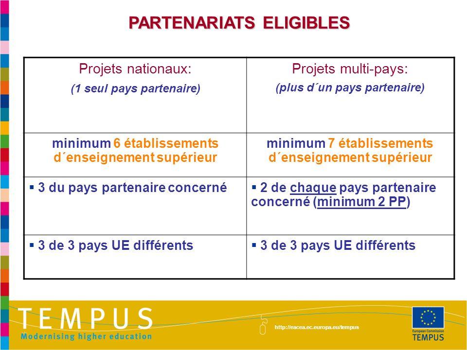 PARTENARIATS ELIGIBLES http://eacea.ec.europa.eu/tempus Projets nationaux: (1 seul pays partenaire) Projets multi-pays: (plus d´un pays partenaire) mi
