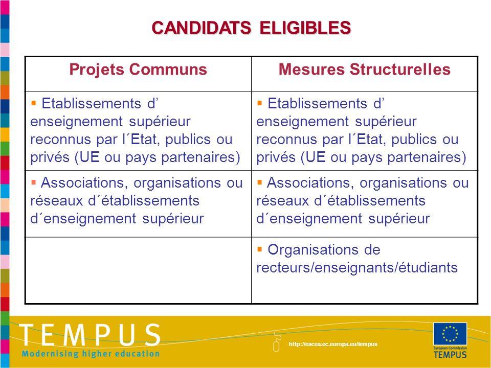 CANDIDATS ELIGIBLES http://eacea.ec.europa.eu/tempus Projets CommunsMesures Structurelles Etablissements d enseignement supérieur reconnus par l´Etat,