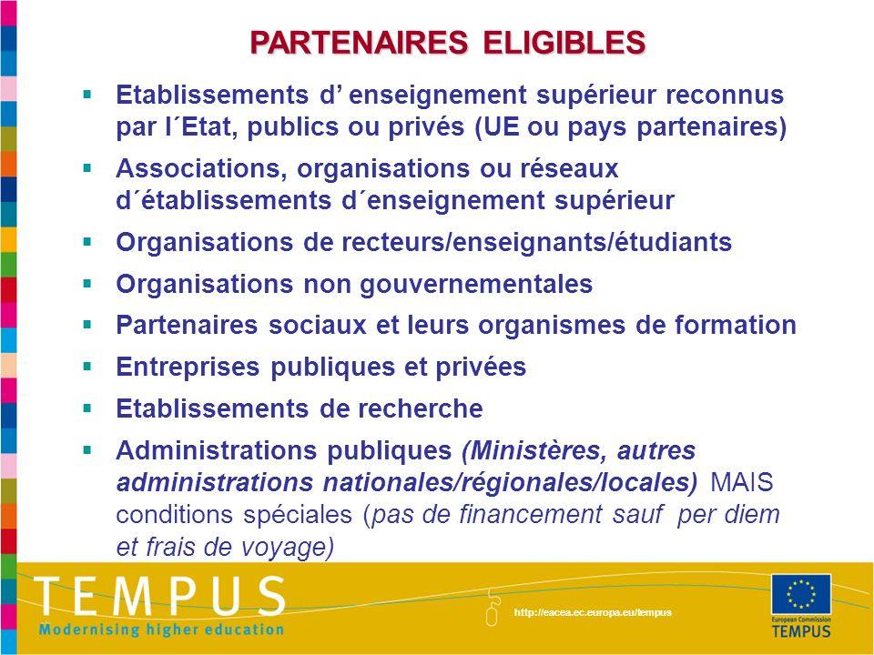 PARTENAIRES ELIGIBLES Etablissements d enseignement supérieur reconnus par l´Etat, publics ou privés (UE ou pays partenaires) Associations, organisati
