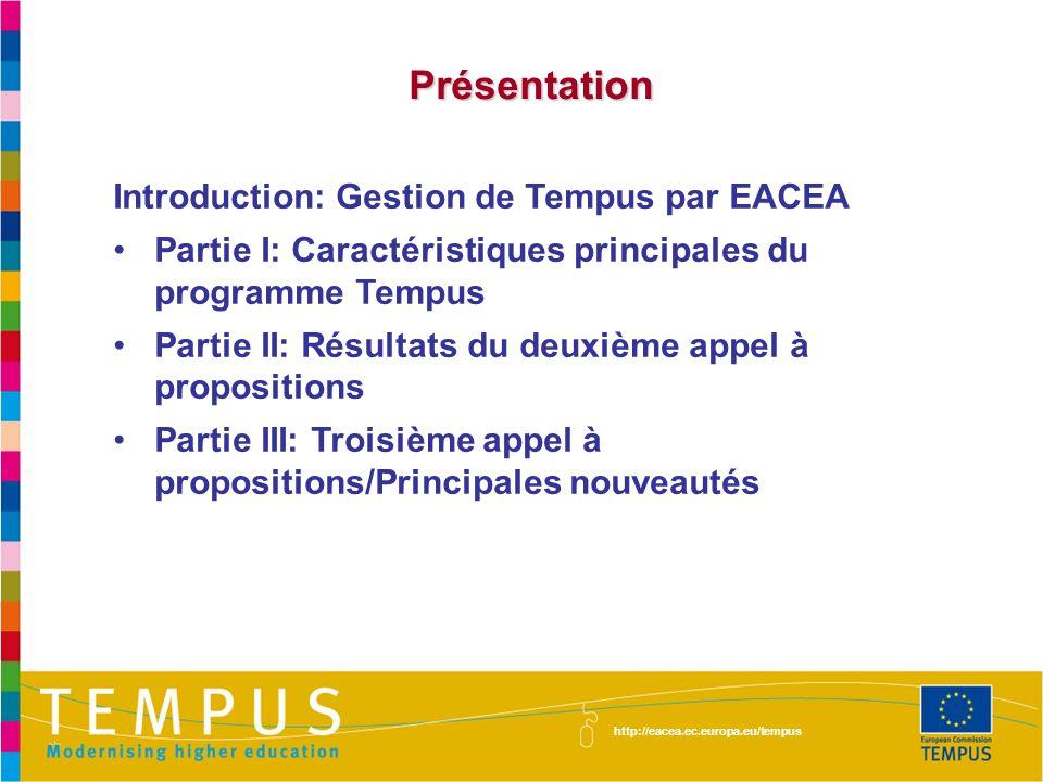 Présentation Présentation Introduction: Gestion de Tempus par EACEA Partie I: Caractéristiques principales du programme Tempus Partie II: Résultats du