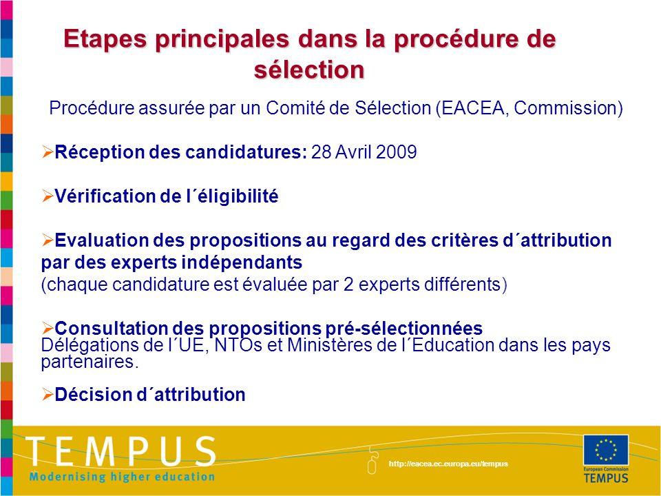 Etapes principales dans la procédure de sélection Procédure assurée par un Comité de Sélection (EACEA, Commission) Réception des candidatures: 28 Avri