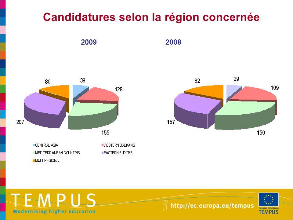 Candidatures selon la région concernée 20092008