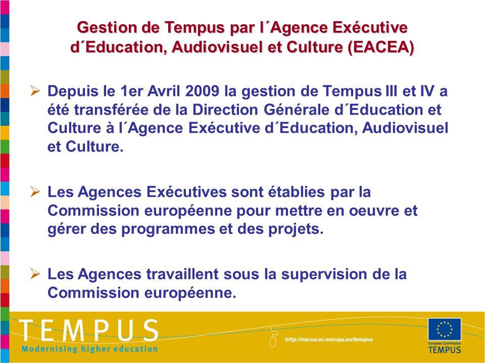 Gestion de Tempus par l´Agence Exécutive d´Education, Audiovisuel et Culture (EACEA) Depuis le 1er Avril 2009 la gestion de Tempus III et IV a été tra