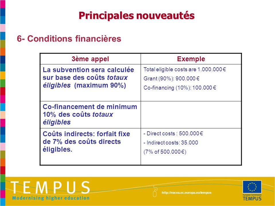 6- Conditions financières http://eacea.ec.europa.eu/tempus Principales nouveautés 3ème appelExemple La subvention sera calculée sur base des coûts tot