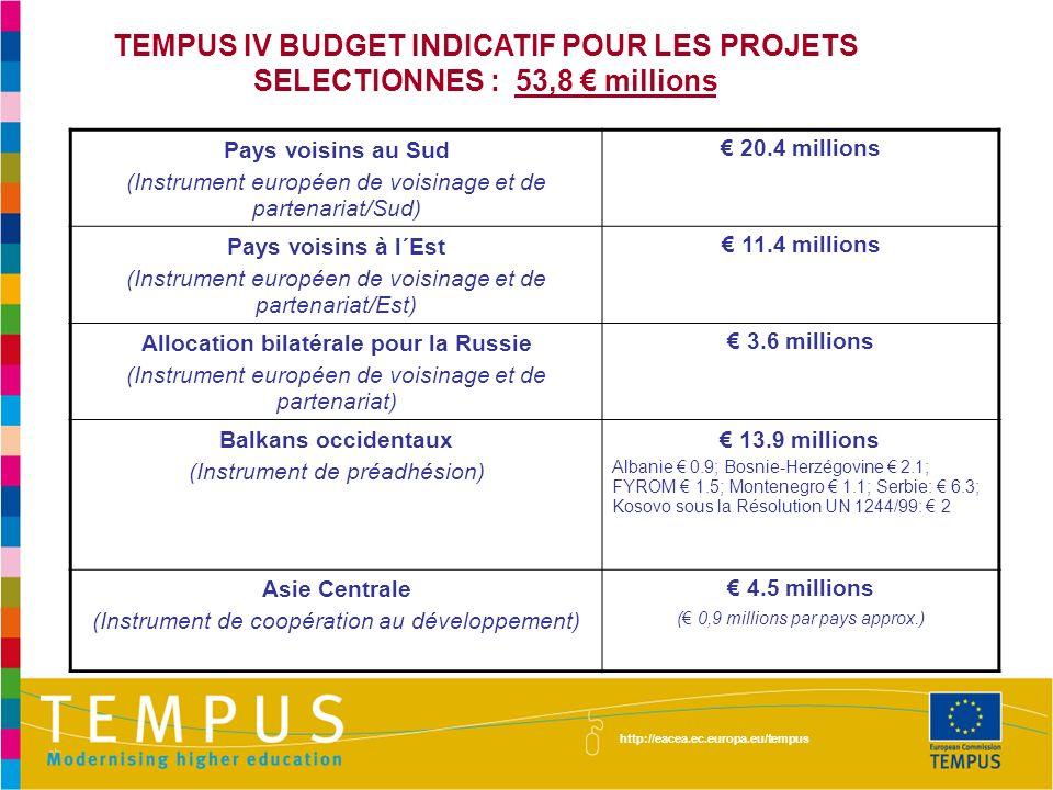 TEMPUS IV BUDGET INDICATIF POUR LES PROJETS SELECTIONNES : 53,8 millions http://eacea.ec.europa.eu/tempus Pays voisins au Sud (Instrument européen de