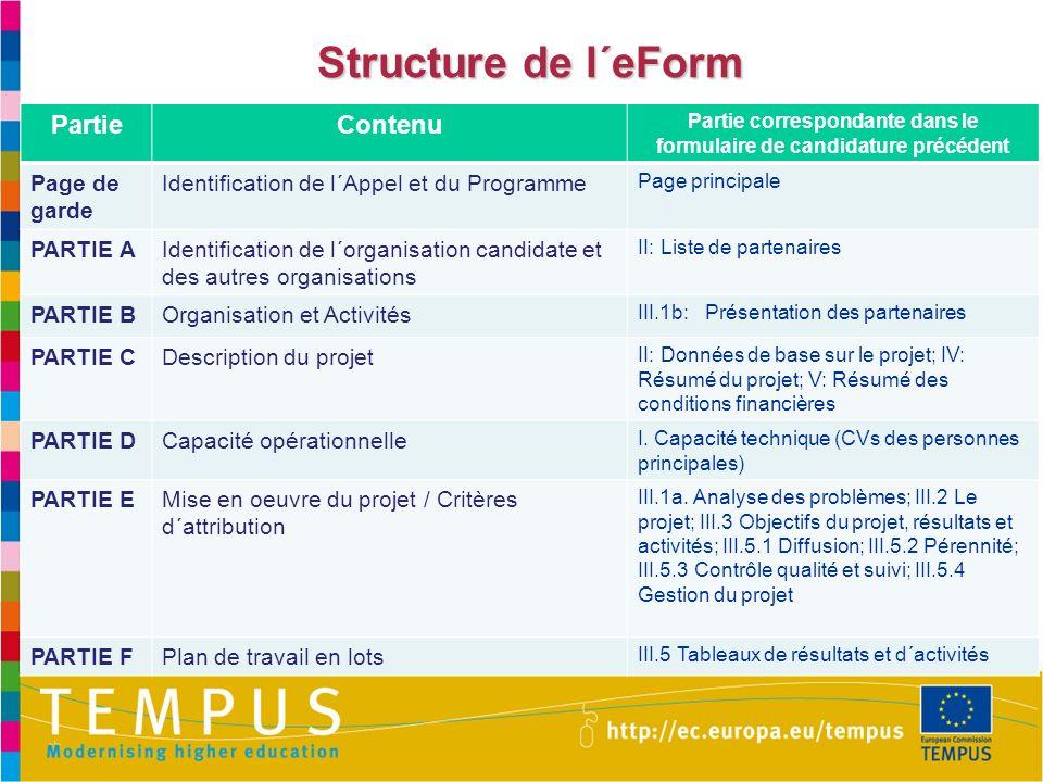 Structure de l´eForm PartieContenu Partie correspondante dans le formulaire de candidature précédent Page de garde Identification de l´Appel et du Pro