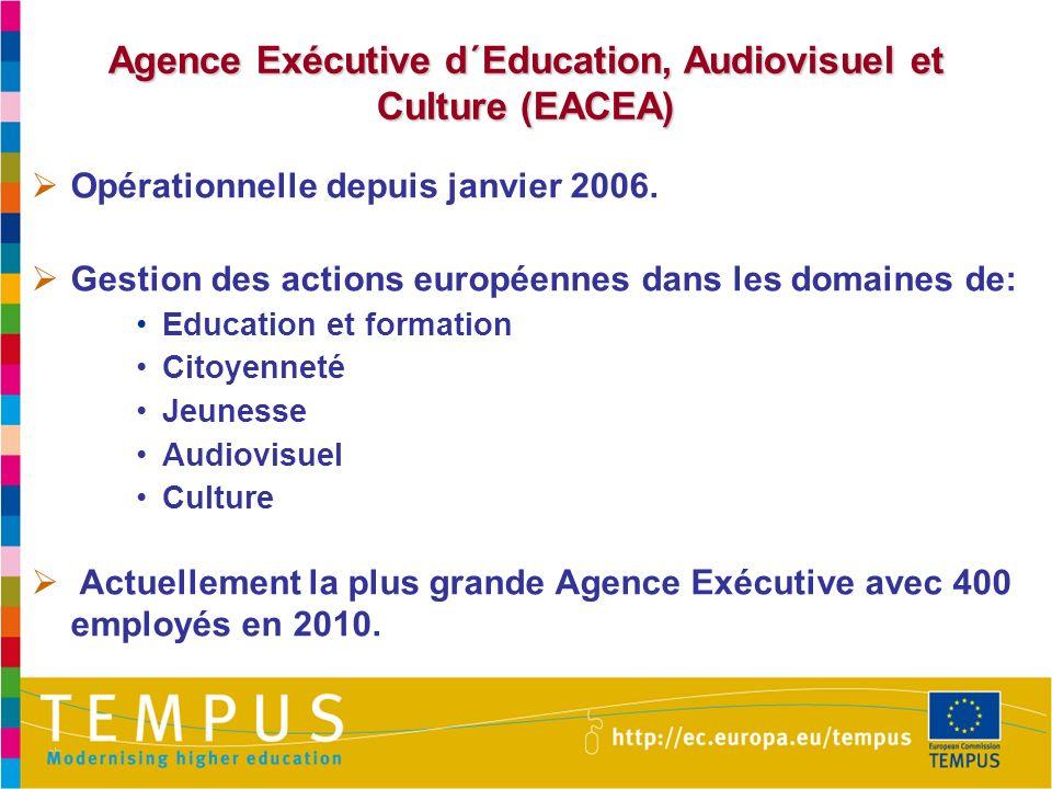 Agence Exécutive d´Education, Audiovisuel et Culture (EACEA) Opérationnelle depuis janvier 2006. Gestion des actions européennes dans les domaines de: