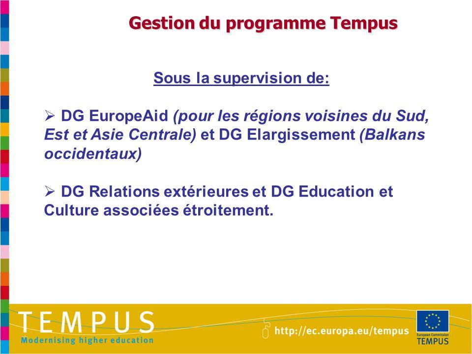 Sous la supervision de: DG EuropeAid (pour les régions voisines du Sud, Est et Asie Centrale) et DG Elargissement (Balkans occidentaux) DG Relations e