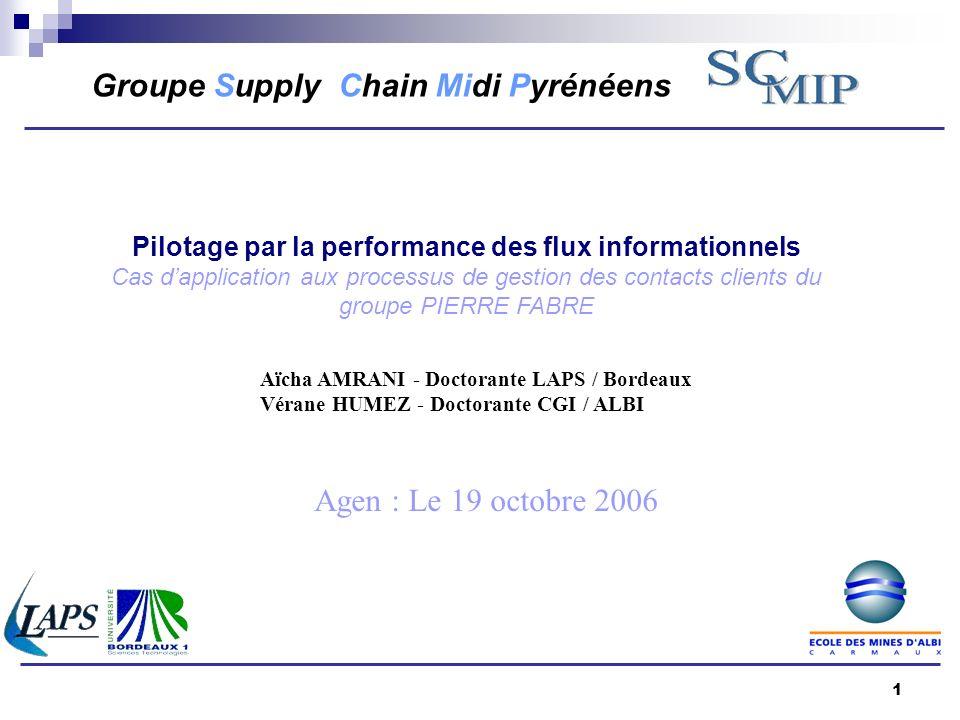 1 Pilotage par la performance des flux informationnels Cas dapplication aux processus de gestion des contacts clients du groupe PIERRE FABRE Aïcha AMR