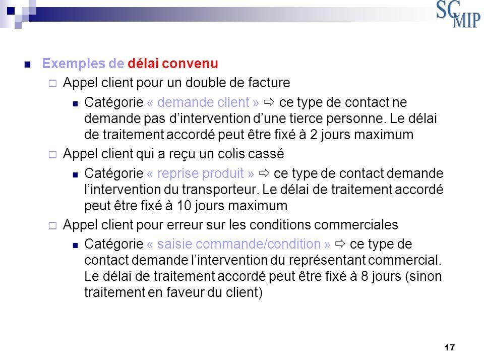 17 Exemples de délai convenu Appel client pour un double de facture Catégorie « demande client » ce type de contact ne demande pas dintervention dune