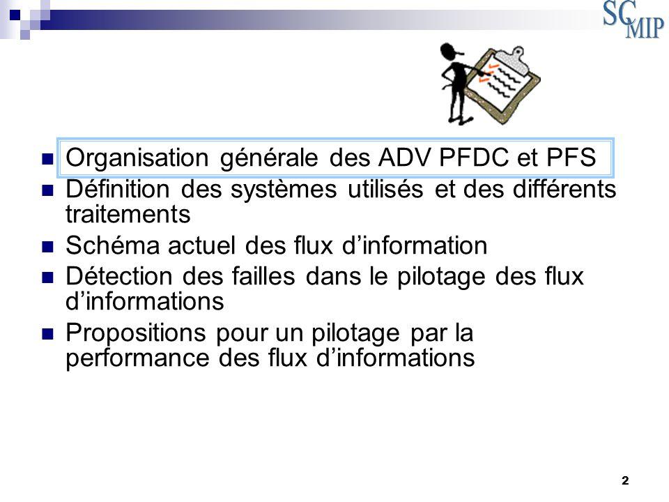 2 Organisation générale des ADV PFDC et PFS Définition des systèmes utilisés et des différents traitements Schéma actuel des flux dinformation Détecti