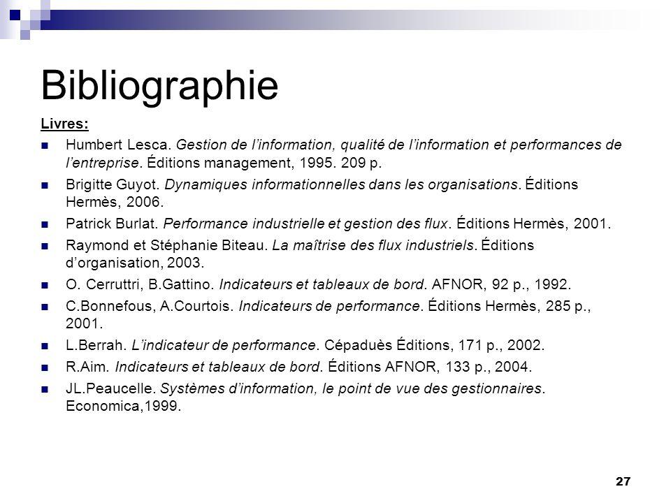 27 Bibliographie Livres: Humbert Lesca. Gestion de linformation, qualité de linformation et performances de lentreprise. Éditions management, 1995. 20