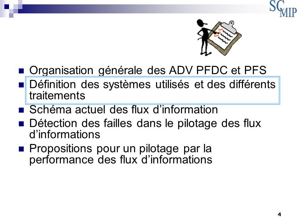 4 Organisation générale des ADV PFDC et PFS Définition des systèmes utilisés et des différents traitements Schéma actuel des flux dinformation Détecti