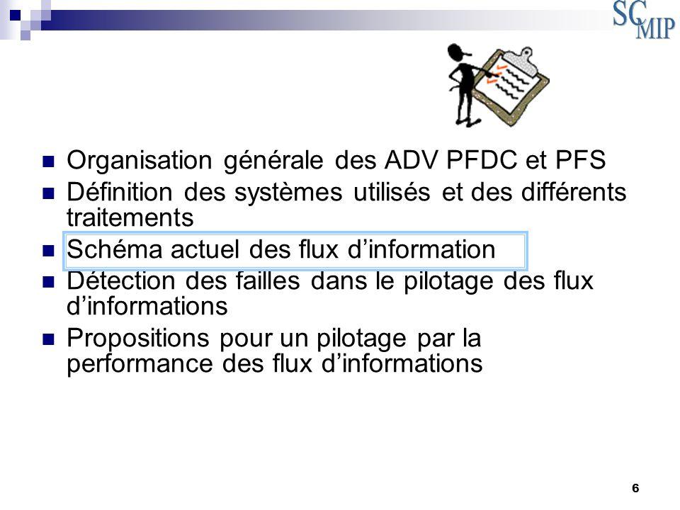 6 Organisation générale des ADV PFDC et PFS Définition des systèmes utilisés et des différents traitements Schéma actuel des flux dinformation Détecti