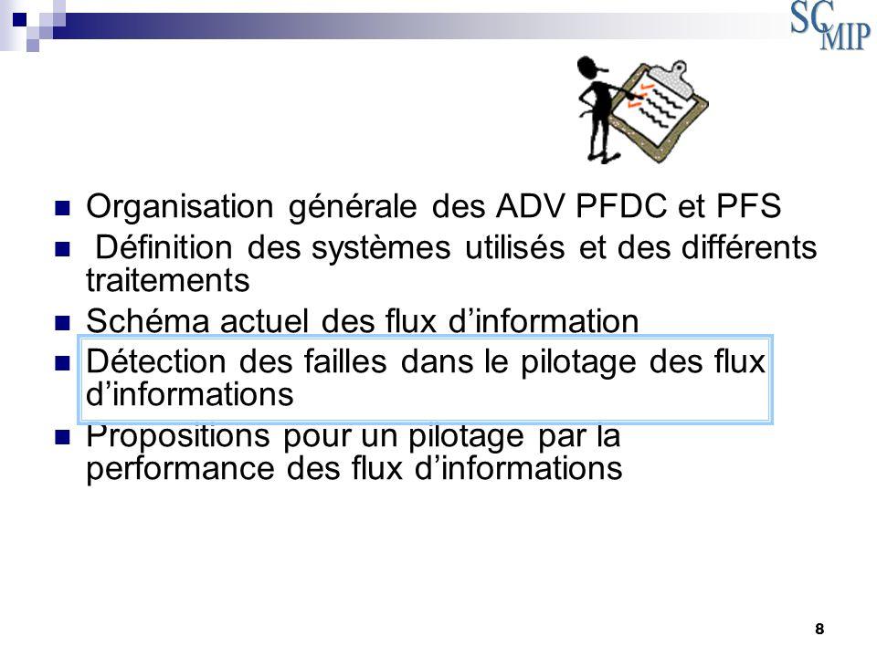 8 Organisation générale des ADV PFDC et PFS Définition des systèmes utilisés et des différents traitements Schéma actuel des flux dinformation Détecti