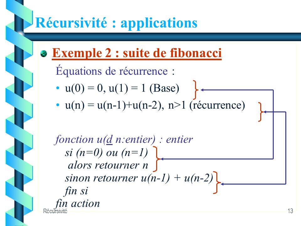 Récursivité13 Récursivité : applications Exemple 2 : suite de fibonacci Équations de récurrence : u(0) = 0, u(1) = 1 (Base) u(n) = u(n-1)+u(n-2), n>1