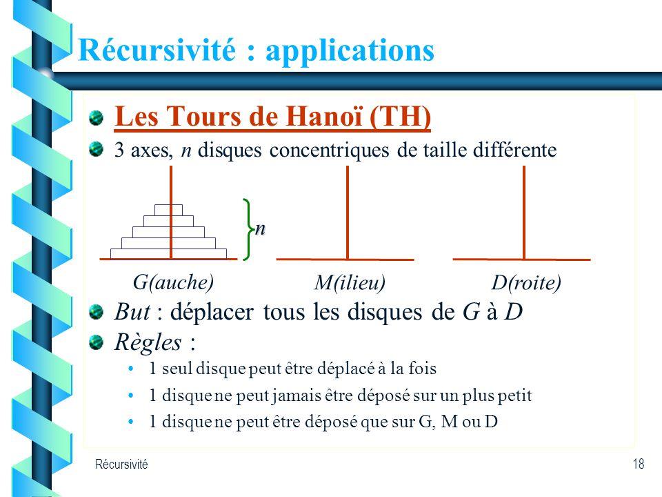 Récursivité18 Récursivité : applications Les Tours de Hanoï (TH) 3 axes, n disques concentriques de taille différente But : déplacer tous les disques