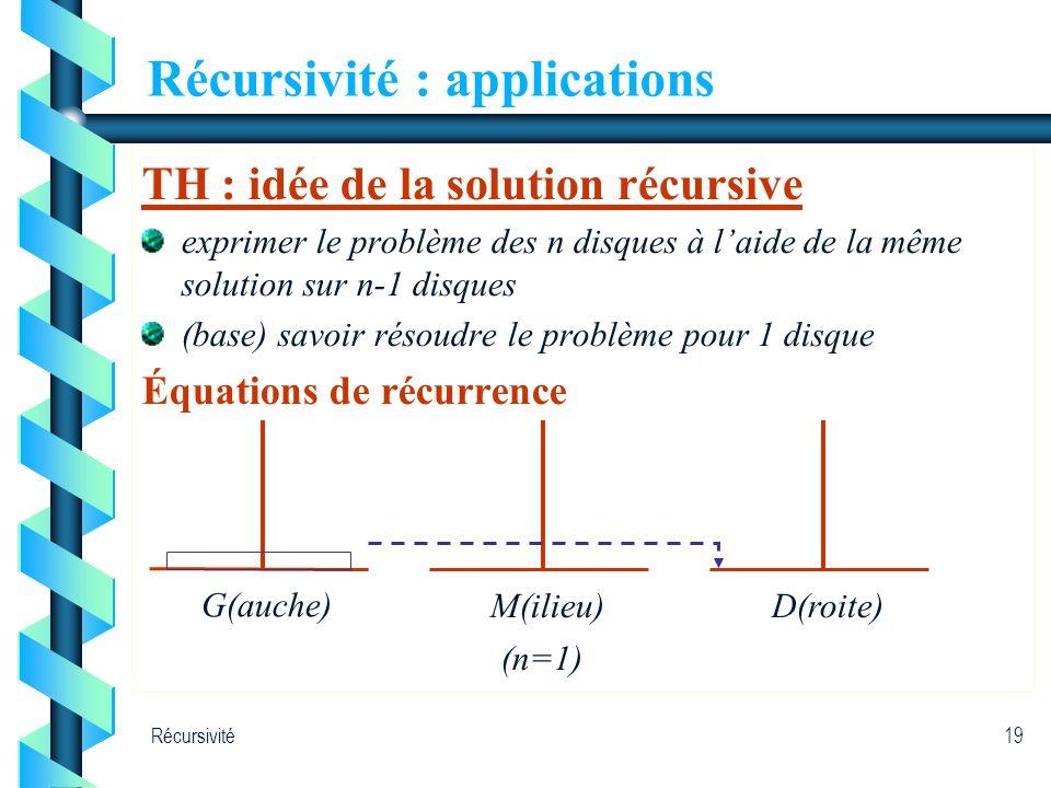 Récursivité19 Récursivité : applications TH : idée de la solution récursive exprimer le problème des n disques à laide de la même solution sur n-1 dis