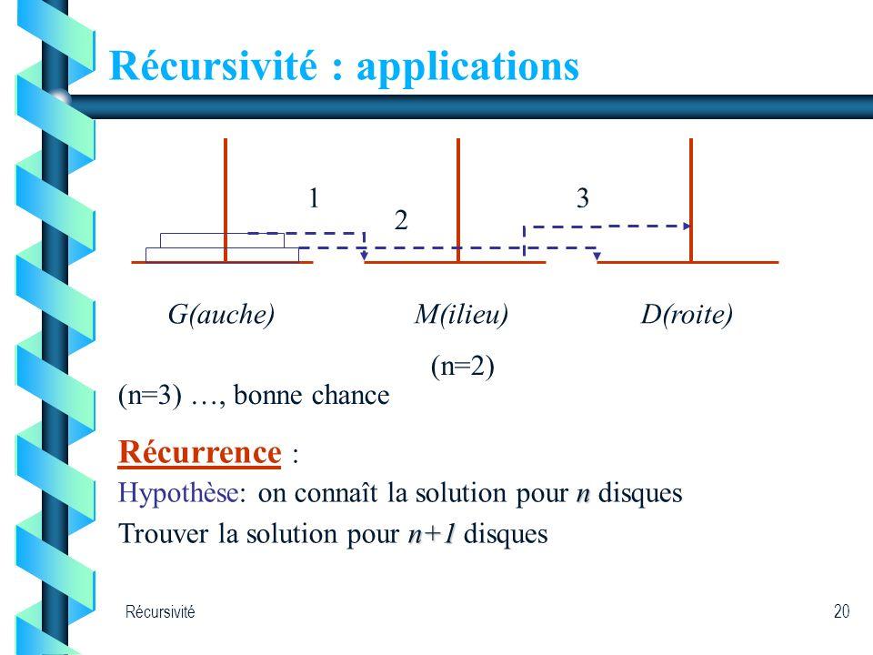 Récursivité20 Récursivité : applications G(auche)M(ilieu)D(roite) 13 2 (n=2) (n=3) …, bonne chance Récurrence : n Hypothèse: on connaît la solution po