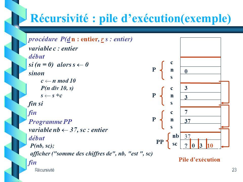 Récursivité23 Récursivité : pile dexécution(exemple) procédure P(d n : entier, r s : entier) variable c : entier début si (n = 0) alors s 0 sinon c n