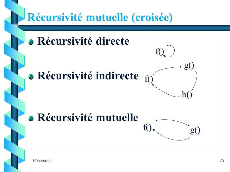 Récursivité25 Récursivité mutuelle (croisée) Récursivité directe Récursivité indirecte Récursivité mutuelle f() g() f() h()g()f()