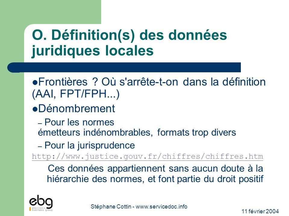 11 février 2004 Stéphane Cottin - www.servicedoc.info O. Définition(s) des données juridiques locales Frontières ? Où s'arrête-t-on dans la définition
