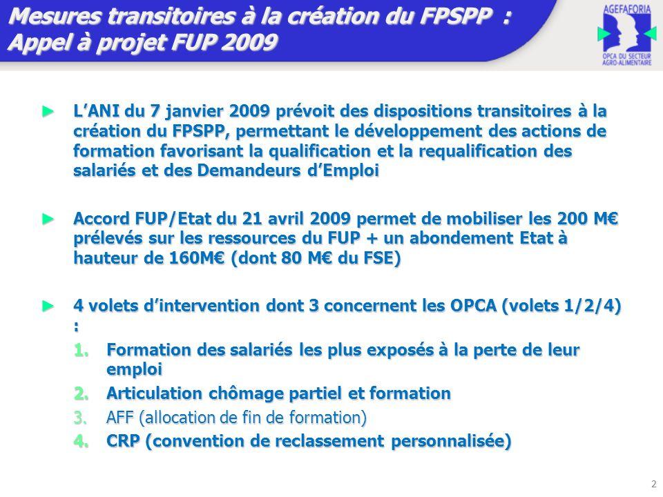 2 Mesures transitoires à la création du FPSPP : Appel à projet FUP 2009 LANI du 7 janvier 2009 prévoit des dispositions transitoires à la création du FPSPP, permettant le développement des actions de formation favorisant la qualification et la requalification des salariés et des Demandeurs dEmploi LANI du 7 janvier 2009 prévoit des dispositions transitoires à la création du FPSPP, permettant le développement des actions de formation favorisant la qualification et la requalification des salariés et des Demandeurs dEmploi Accord FUP/Etat du 21 avril 2009 permet de mobiliser les 200 M prélevés sur les ressources du FUP + un abondement Etat à hauteur de 160M (dont 80 M du FSE) Accord FUP/Etat du 21 avril 2009 permet de mobiliser les 200 M prélevés sur les ressources du FUP + un abondement Etat à hauteur de 160M (dont 80 M du FSE) 4 volets dintervention dont 3 concernent les OPCA (volets 1/2/4) : 4 volets dintervention dont 3 concernent les OPCA (volets 1/2/4) : 1.Formation des salariés les plus exposés à la perte de leur emploi 2.Articulation chômage partiel et formation 3.AFF (allocation de fin de formation) 4.CRP (convention de reclassement personnalisée) 2