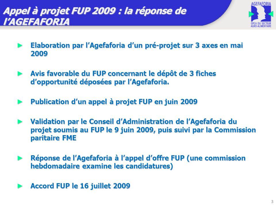 3 Appel à projet FUP 2009 : la réponse de lAGEFAFORIA Elaboration par lAgefaforia dun pré-projet sur 3 axes en mai 2009 Elaboration par lAgefaforia dun pré-projet sur 3 axes en mai 2009 Avis favorable du FUP concernant le dépôt de 3 fiches dopportunité déposées par lAgefaforia.