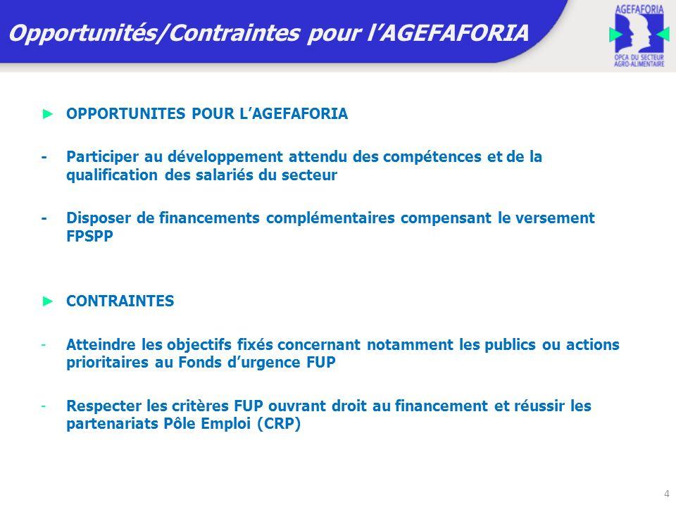 4 Opportunités/Contraintes pour lAGEFAFORIA OPPORTUNITES POUR LAGEFAFORIA - Participer au développement attendu des compétences et de la qualification des salariés du secteur -Disposer de financements complémentaires compensant le versement FPSPP CONTRAINTES -Atteindre les objectifs fixés concernant notamment les publics ou actions prioritaires au Fonds durgence FUP -Respecter les critères FUP ouvrant droit au financement et réussir les partenariats Pôle Emploi (CRP)