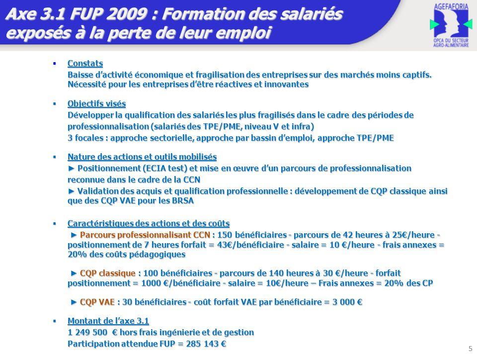 5 Axe 3.1 FUP 2009 : Formation des salariés exposés à la perte de leur emploi Constats Constats Baisse dactivité économique et fragilisation des entreprises sur des marchés moins captifs.