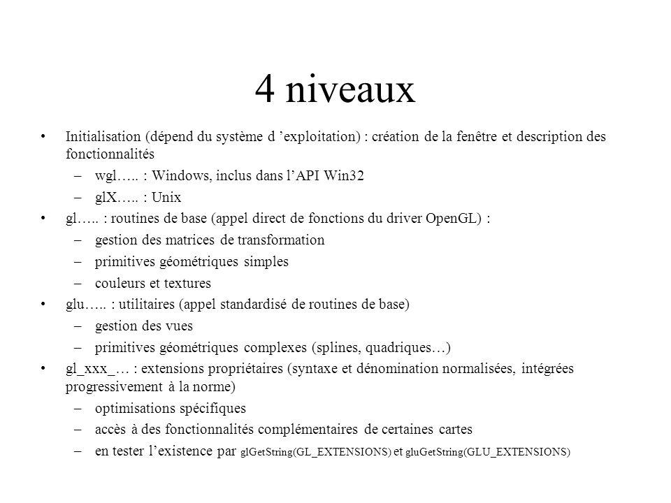 4 niveaux Initialisation (dépend du système d exploitation) : création de la fenêtre et description des fonctionnalités –wgl….. : Windows, inclus dans