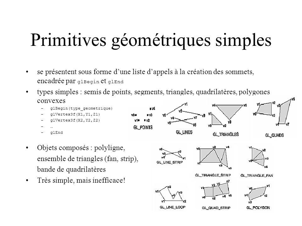 Primitives géométriques simples se présentent sous forme dune liste dappels à la création des sommets, encadrée par glBegin et glEnd types simples : s