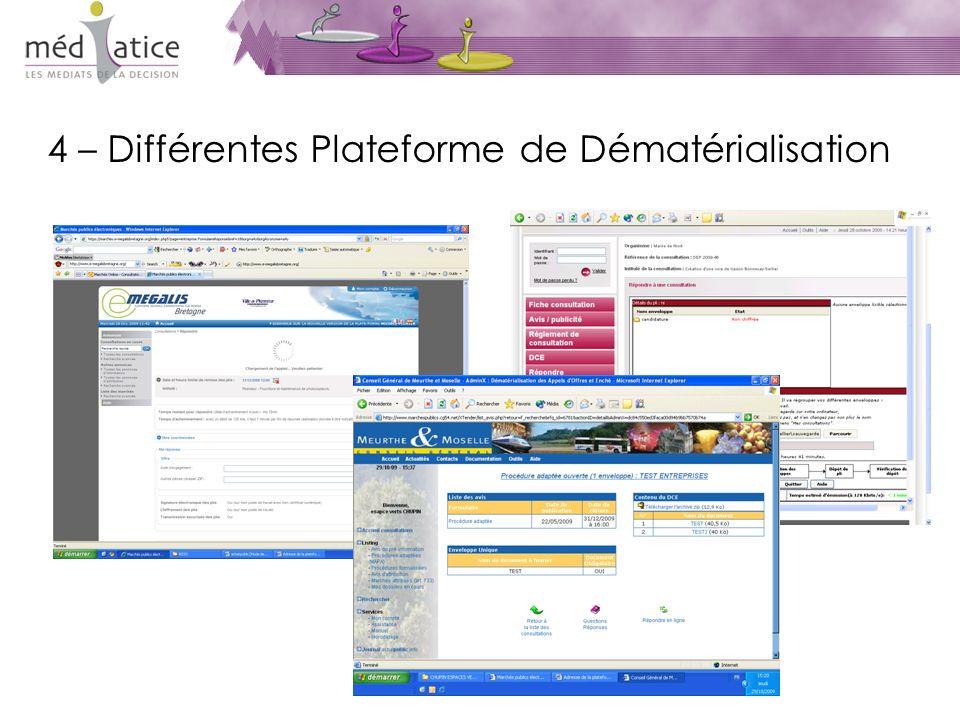 4 – Différentes Plateforme de Dématérialisation