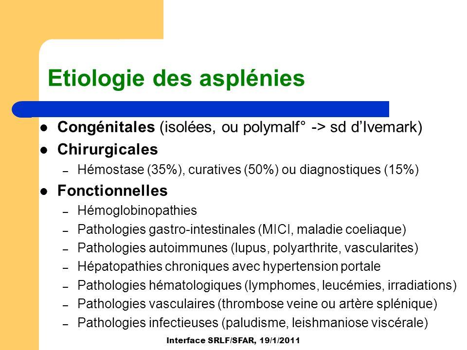 Etiologie des asplénies Congénitales (isolées, ou polymalf° -> sd dIvemark) Chirurgicales – Hémostase (35%), curatives (50%) ou diagnostiques (15%) Fo