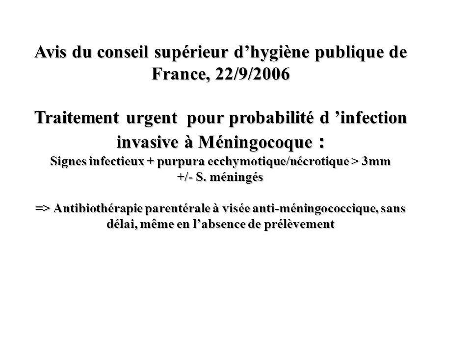 Avis du conseil supérieur dhygiène publique de France, 22/9/2006 Traitement urgent pour probabilité d infection invasive à Méningocoque : Signes infec