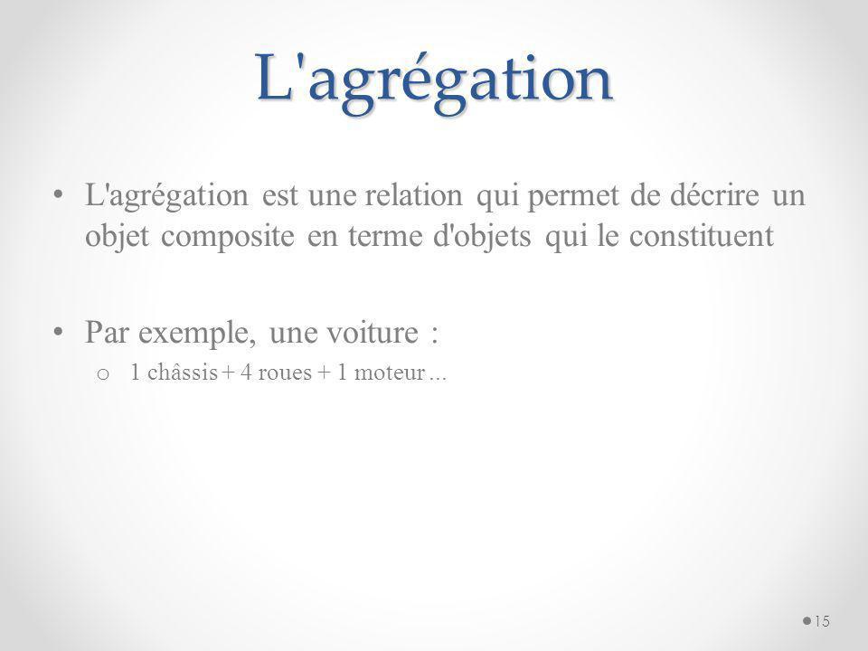 L'agrégation L'agrégation est une relation qui permet de décrire un objet composite en terme d'objets qui le constituent Par exemple, une voiture : o